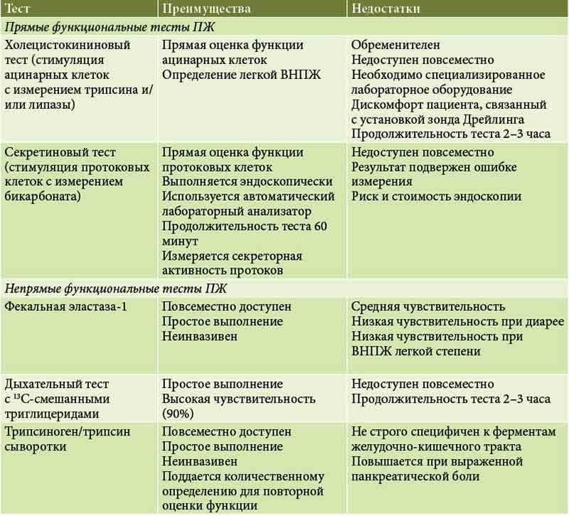 Артериальная гипертония клинические рекомендации
