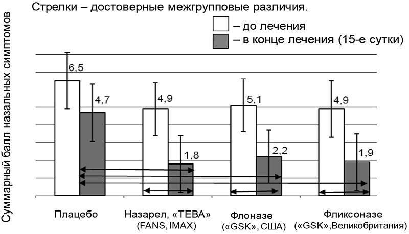 Ceftriaxon injekciók vélemények a cystitisről in