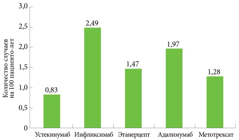 Гимнастика доктора евдокименко от артроза видео