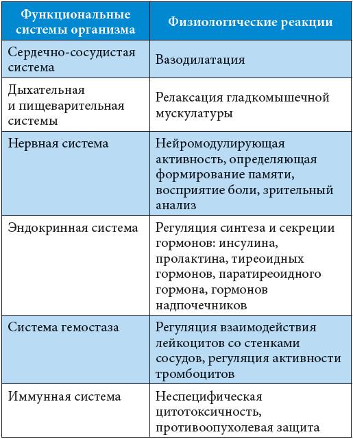 А критическое таблица стьюдента