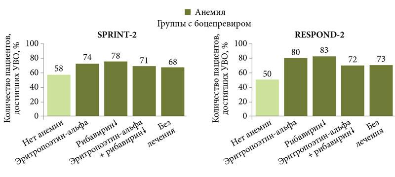 Диффузное изменение в структуре стенок сосудов печени