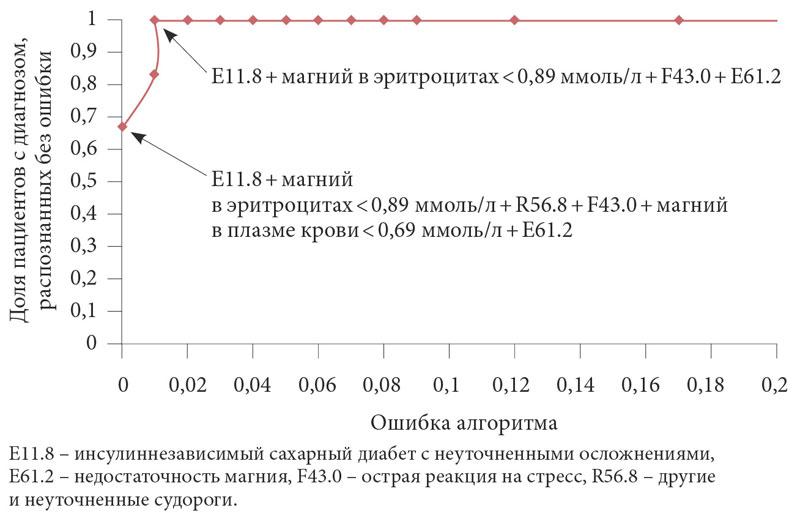 Hbc 5 8 18 9 1 биохимический анализ крови скачать медицинская справка детской поликлинике города смоленска