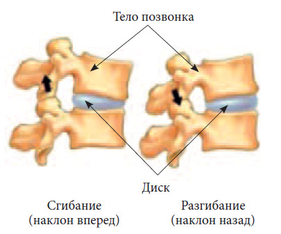 Болевой синдром суставах больница для лечения суставов украина