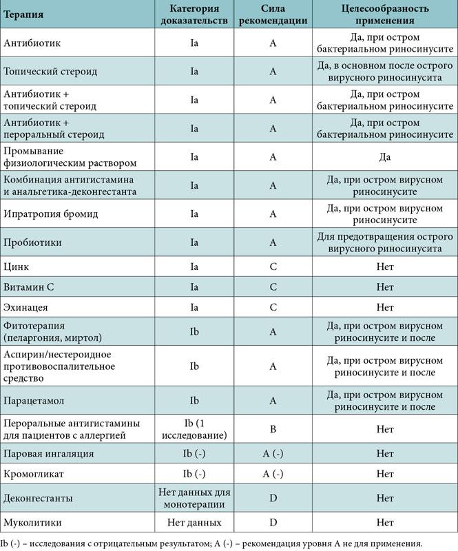 Профессор Г.Н. Никифорова