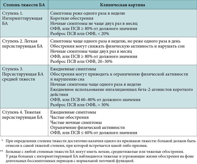 Глюкокортикостероиды и апоптоз тестостерон в бодибилдинге