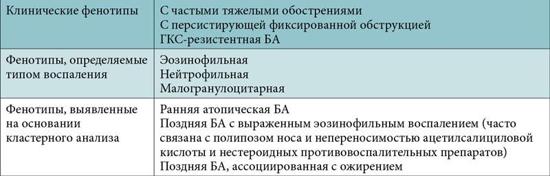 омализумаб инструкция по применению отзывы
