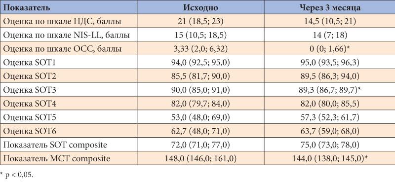 Сахар в крови у беременных отзывы 66