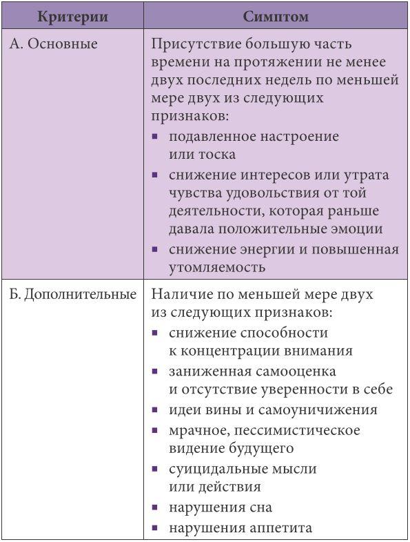 1. близорукость э.с аветисова