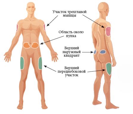 Уровень сахара в крови после запоя