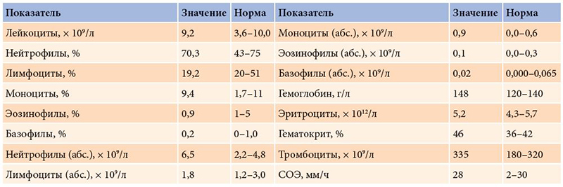 Мазь или крем при лечении диабетической стопы