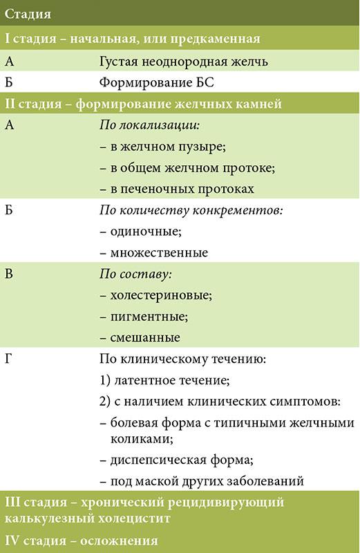 методы диагностики таблица