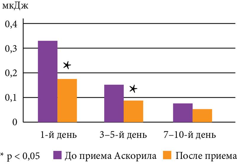 постоянного тока от и до диапазонный опказатель Орехово-Зуево Продажа