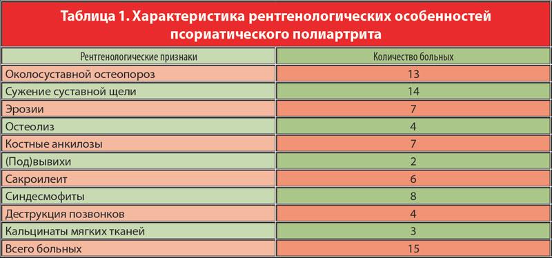 geptral-dlya-lecheniya-psoriaza