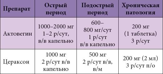Профессор М.В. Путилина