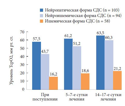 preparati-dlya-lecheniya-saharnogo-diabeta-2-tipa-u-detey
