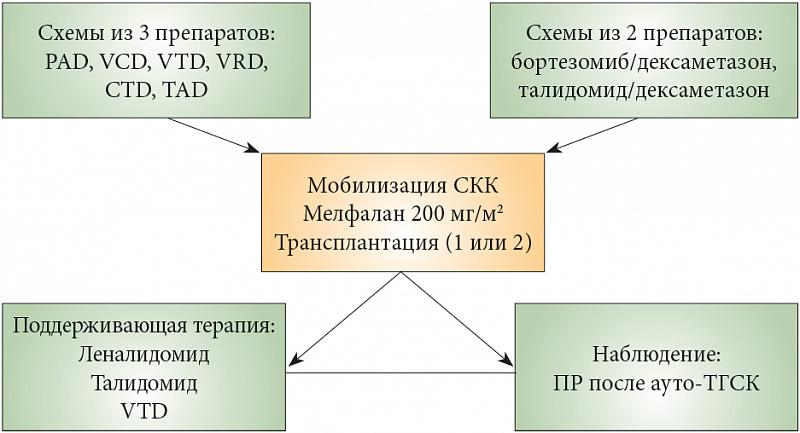 К.Д. Капланов