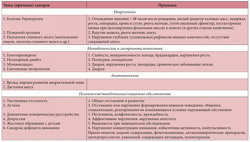 Як активувати процес спалювання жиру | україна у фотографіях.