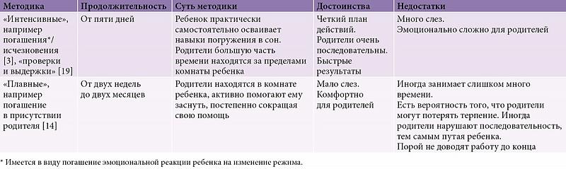 Классификация 10