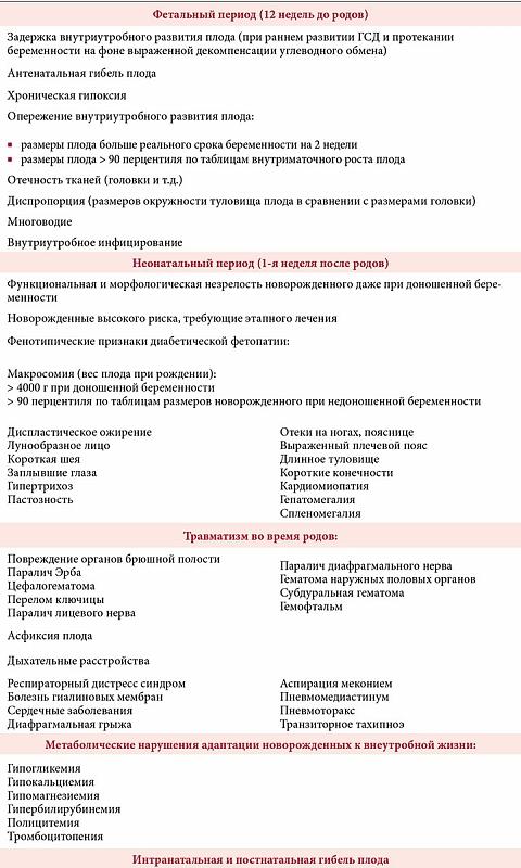 Калининград анализ на энтеробиоз