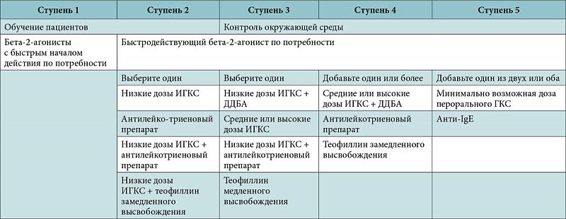 Глюкокортикостероиды неотложная терапия купить анаболики в росии