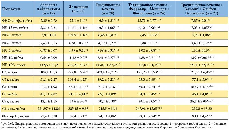 ferrovir-pri-prostatite