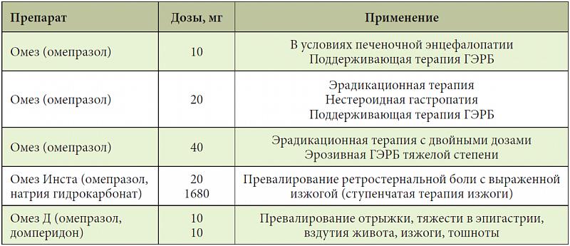 Профессор В.Б. Гриневич