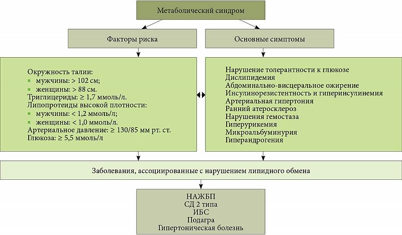 Информация о фильме аритмия
