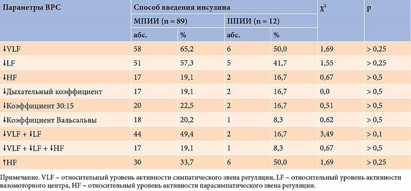 Сколько стоит анализ кровь на сахар
