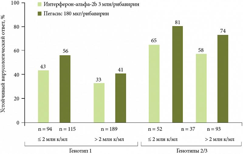 Санпин профилактике гепатита в