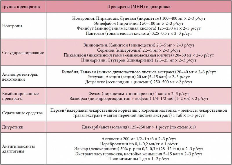 Олигопептиды для подростков equipoise boldenona-e