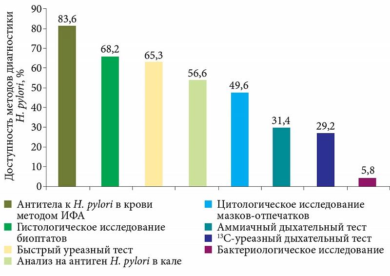 метро саларьево на карте метрополитена москвы