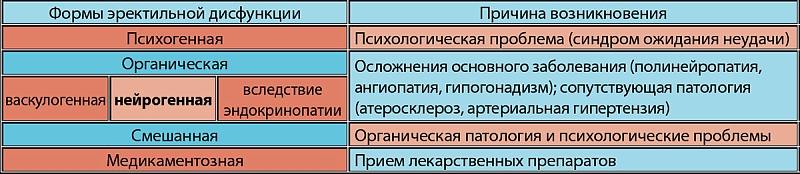 КАРДИОЛОГИЯ  БОЛЕЗНИ СЕРДЦА
