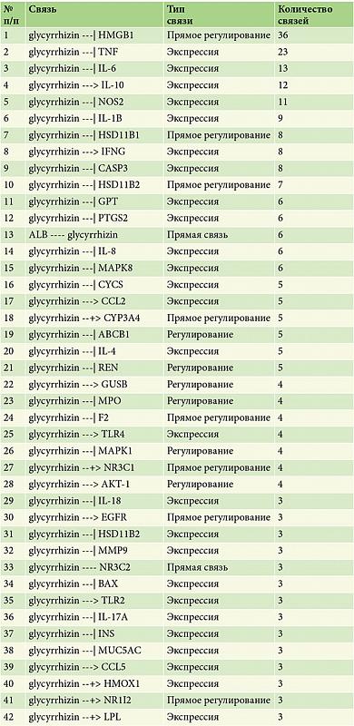 dovzhanskiy-i-utts-psoriaz